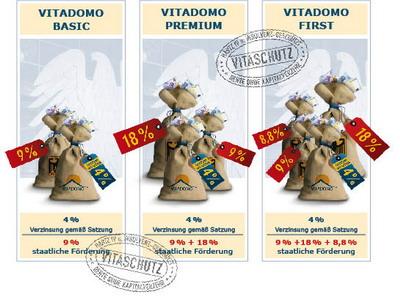 VITADOMO - Genossenschaft für Vorsorgeförderung eG