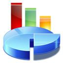 Finanzdienstleister Topliste